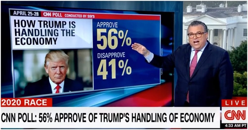 WATCH: CNN Baffled At Trump's Economic Approval Rating — 'Highest We've Ever Seen'