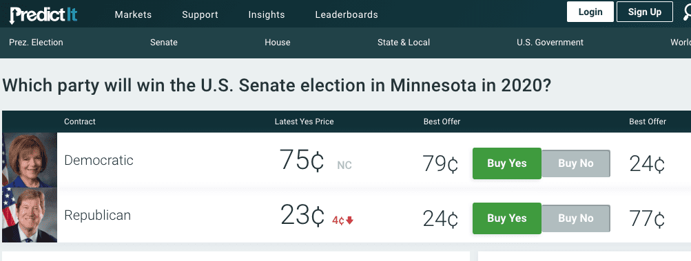 GOP Challenger only 1 point behind MN Dem Senator Tina Smith in KSTP Poll