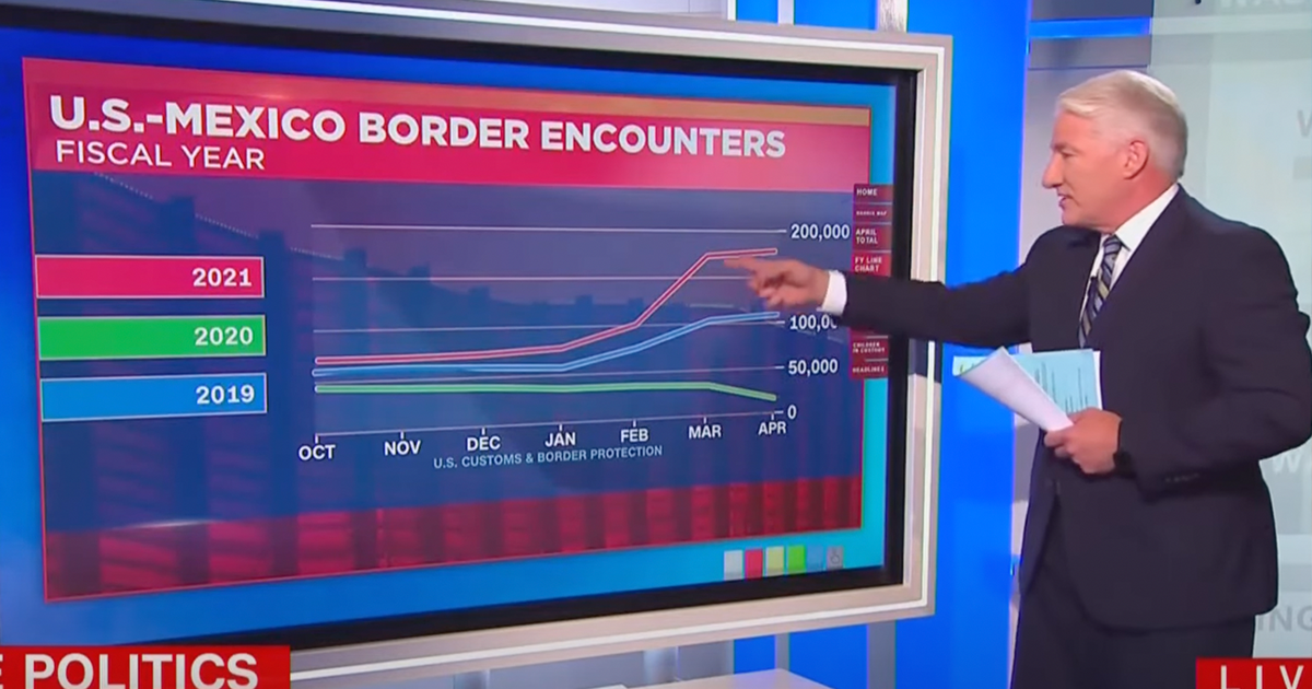 """WATCH: CNN's John King says record number of migrant crossings an """"Increasing problem at the border"""""""
